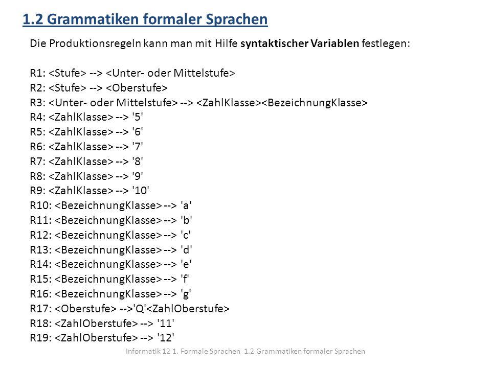 Informatik 12 1. Formale Sprachen 1.2 Grammatiken formaler Sprachen 1.2 Grammatiken formaler Sprachen Die Produktionsregeln kann man mit Hilfe syntakt