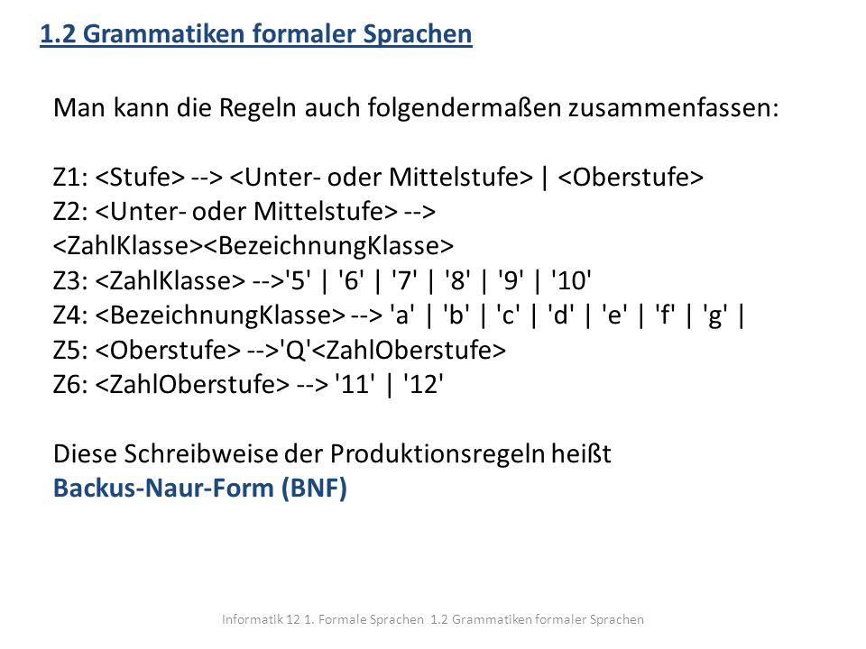Informatik 12 1. Formale Sprachen 1.2 Grammatiken formaler Sprachen 1.2 Grammatiken formaler Sprachen Man kann die Regeln auch folgendermaßen zusammen