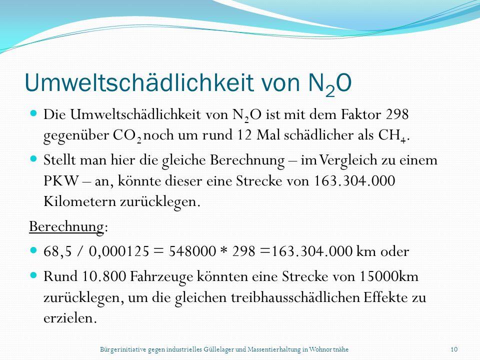 Bürgerinitiative gegen industrielles Güllelager und Massentierhaltung in Wohnortnähe10 Umweltschädlichkeit von N 2 O Die Umweltschädlichkeit von N 2 O