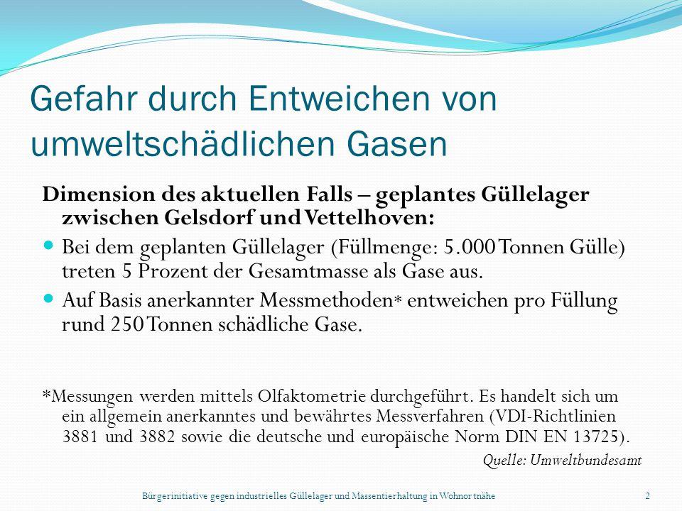 Bürgerinitiative gegen industrielles Güllelager und Massentierhaltung in Wohnortnähe2 Gefahr durch Entweichen von umweltschädlichen Gasen Dimension de