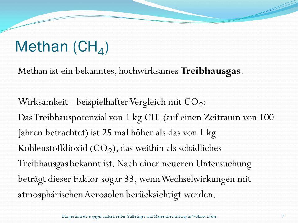 7 Methan (CH 4 ) Methan ist ein bekanntes, hochwirksames Treibhausgas. Wirksamkeit - beispielhafter Vergleich mit CO 2 : Das Treibhauspotenzial von 1