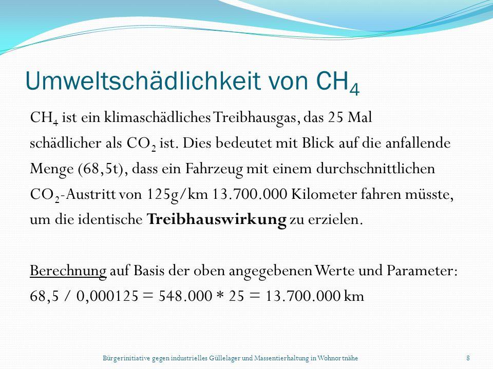 Bürgerinitiative gegen industrielles Güllelager und Massentierhaltung in Wohnortnähe8 Umweltschädlichkeit von CH 4 CH 4 ist ein klimaschädliches Treib