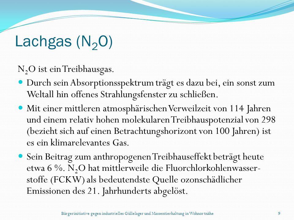 Bürgerinitiative gegen industrielles Güllelager und Massentierhaltung in Wohnortnähe9 Lachgas (N 2 O) N 2 O ist ein Treibhausgas. Durch sein Absorptio