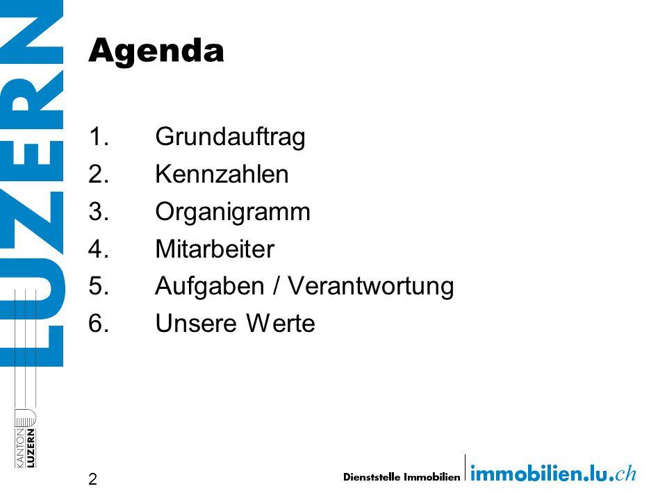 Agenda 1. Grundauftrag 2. Kennzahlen 3. Organigramm 4. Mitarbeiter 5. Aufgaben / Verantwortung 6. Unsere Werte 2