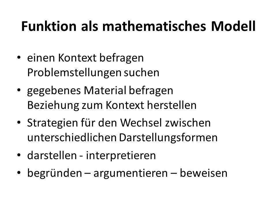 Funktion als mathematisches Modell einen Kontext befragen Problemstellungen suchen gegebenes Material befragen Beziehung zum Kontext herstellen Strategien für den Wechsel zwischen unterschiedlichen Darstellungsformen darstellen - interpretieren begründen – argumentieren – beweisen