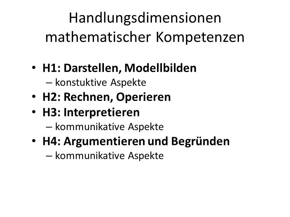 Handlungsdimensionen mathematischer Kompetenzen H1: Darstellen, Modellbilden – konstuktive Aspekte H2: Rechnen, Operieren H3: Interpretieren – kommunikative Aspekte H4: Argumentieren und Begründen – kommunikative Aspekte