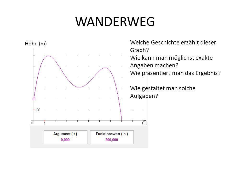 WANDERWEG Welche Geschichte erzählt dieser Graph.Wie kann man möglichst exakte Angaben machen.