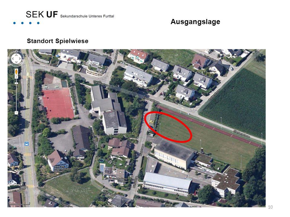 10 Standort Spielwiese ssss Ausgangslage