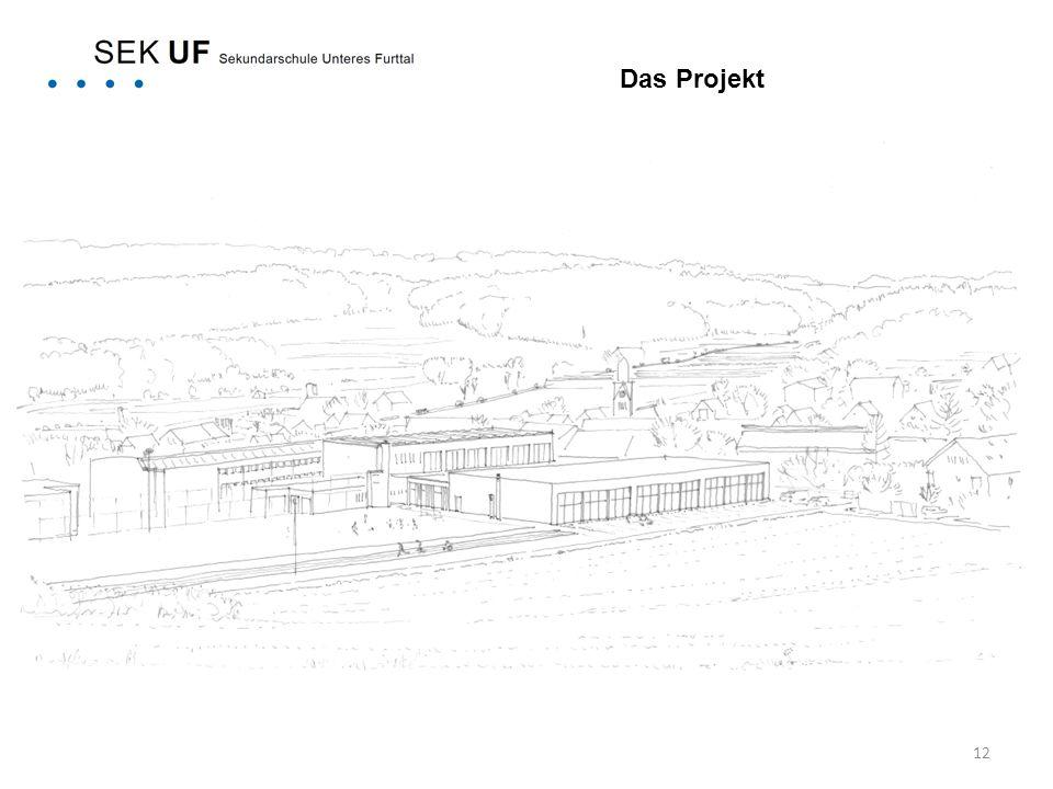 12 Das Projekt