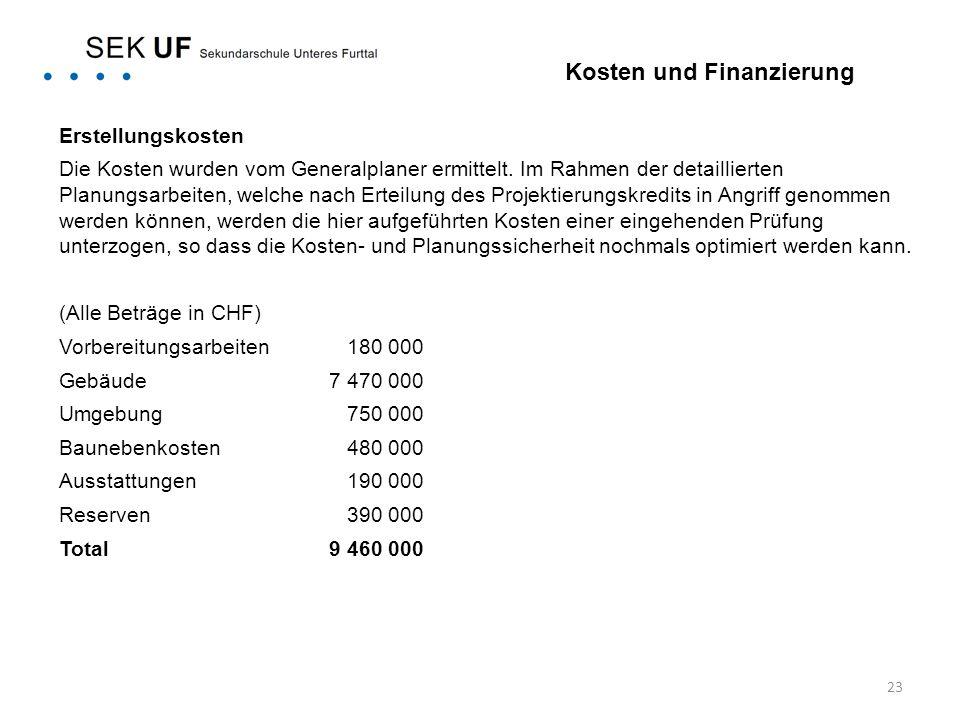 23 Erstellungskosten Die Kosten wurden vom Generalplaner ermittelt.