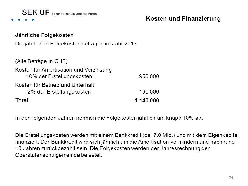 24 Jährliche Folgekosten Die jährlichen Folgekosten betragen im Jahr 2017: (Alle Beträge in CHF) Kosten für Amortisation und Verzinsung 10% der Erstel