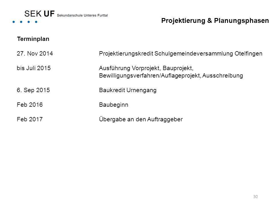 30 Terminplan 27. Nov 2014Projektierungskredit Schulgemeindeversammlung Otelfingen bis Juli 2015Ausführung Vorprojekt, Bauprojekt, Bewilligungsverfahr
