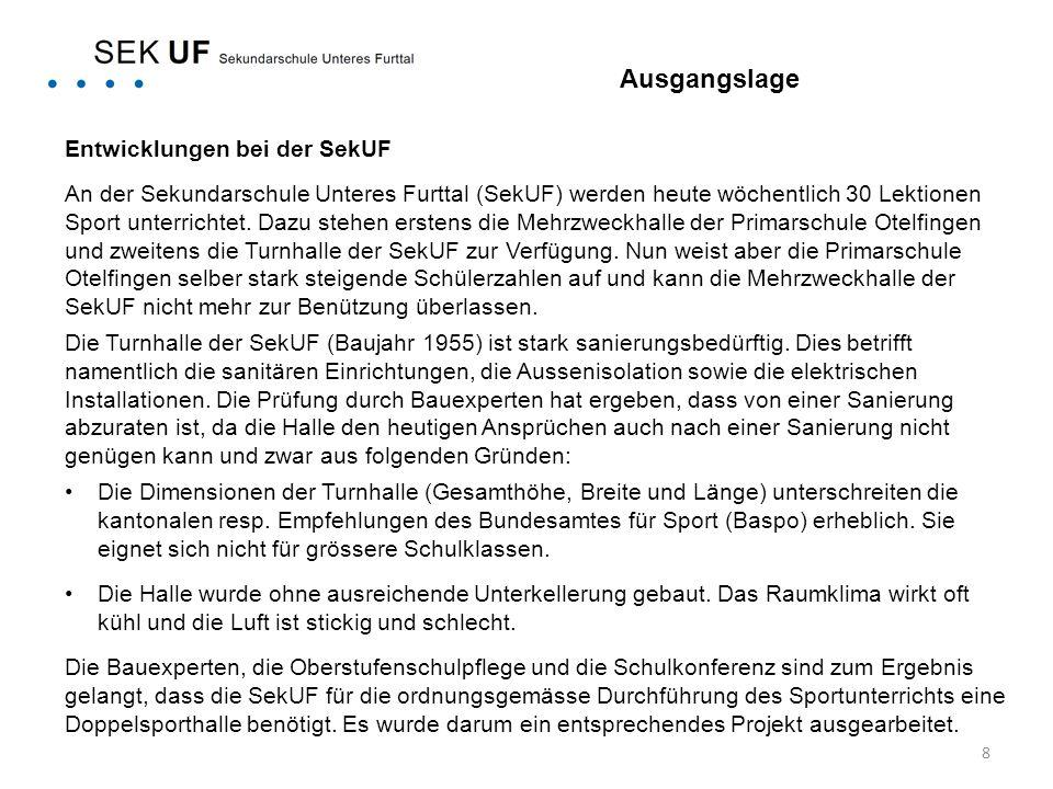 8 Entwicklungen bei der SekUF An der Sekundarschule Unteres Furttal (SekUF) werden heute wöchentlich 30 Lektionen Sport unterrichtet. Dazu stehen erst