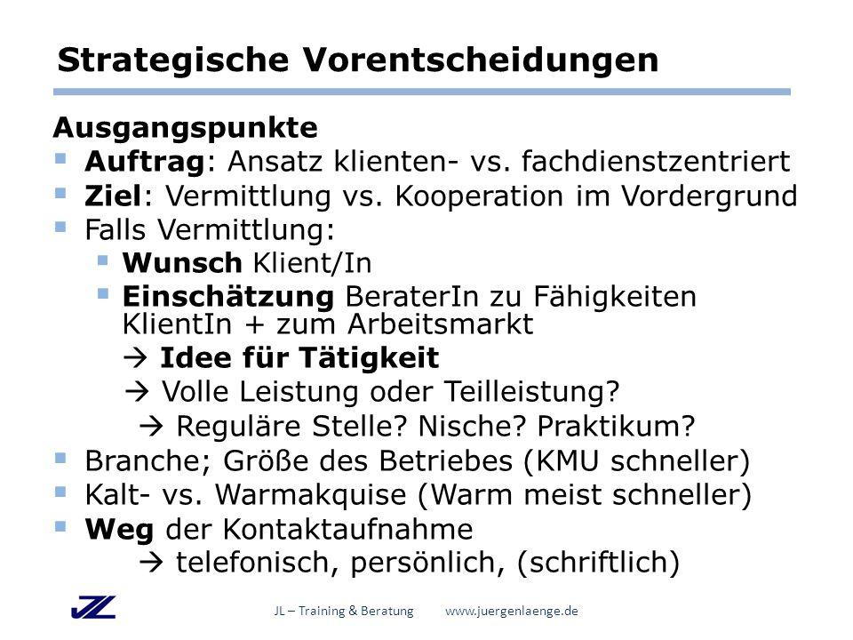 Strategische Vorentscheidungen Ausgangspunkte  Auftrag: Ansatz klienten- vs.