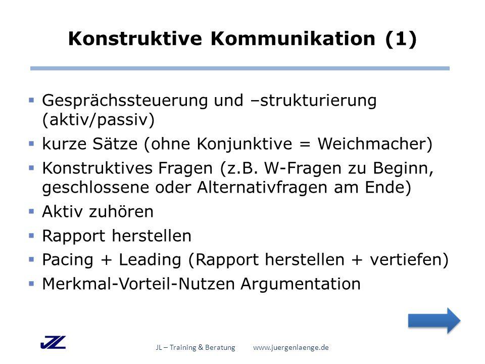 Konstruktive Kommunikation (1) JL – Training & Beratung www.juergenlaenge.de  Gesprächssteuerung und –strukturierung (aktiv/passiv)  kurze Sätze (ohne Konjunktive = Weichmacher)  Konstruktives Fragen (z.B.