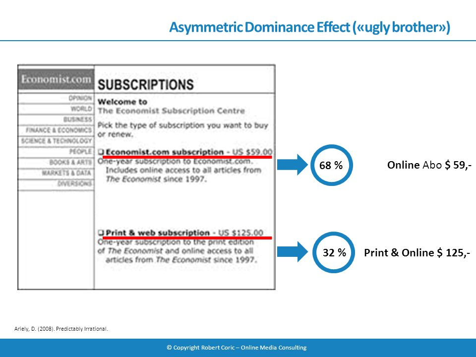 © Copyright Robert Coric – Online Media Consulting Asymmetric Dominance Effect («ugly brother») Ariely, D. (2008). Predictably Irrational. Online Abo