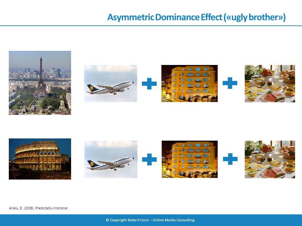 © Copyright Robert Coric – Online Media Consulting Asymmetric Dominance Effect («ugly brother») Ariely, D.
