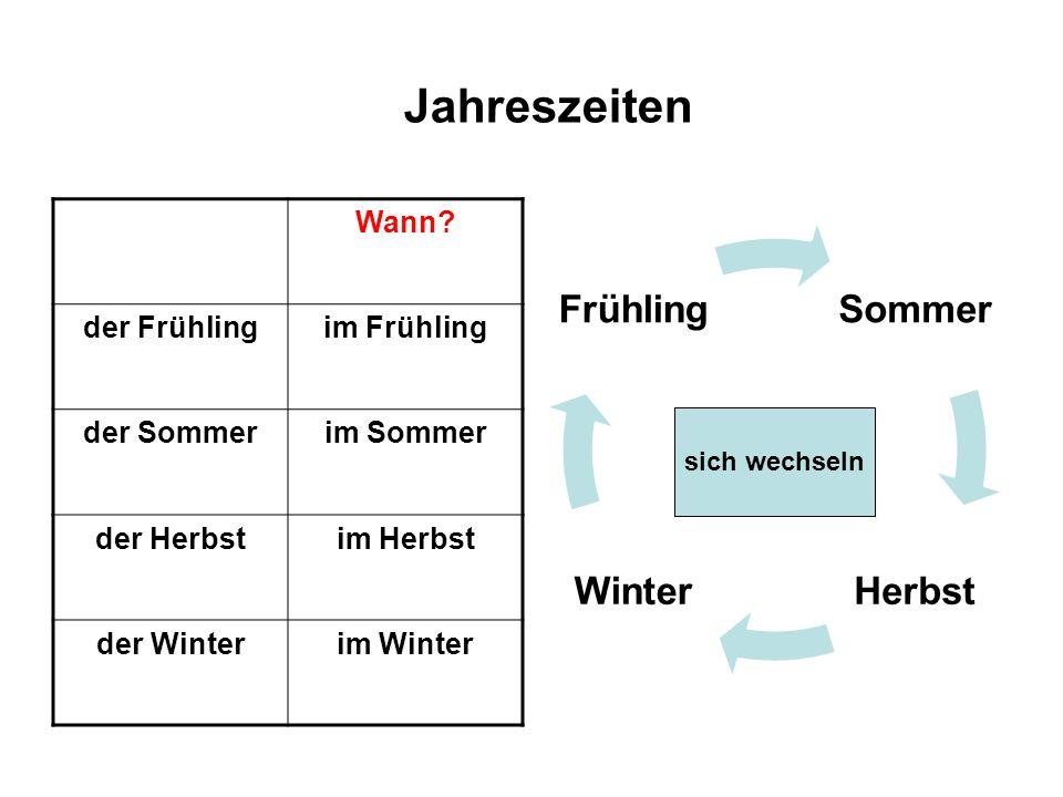 Jahreszeiten Wann? der Frühlingim Frühling der Sommerim Sommer der Herbstim Herbst der Winterim Winter Sommer HerbstWinter Frühling sich wechseln