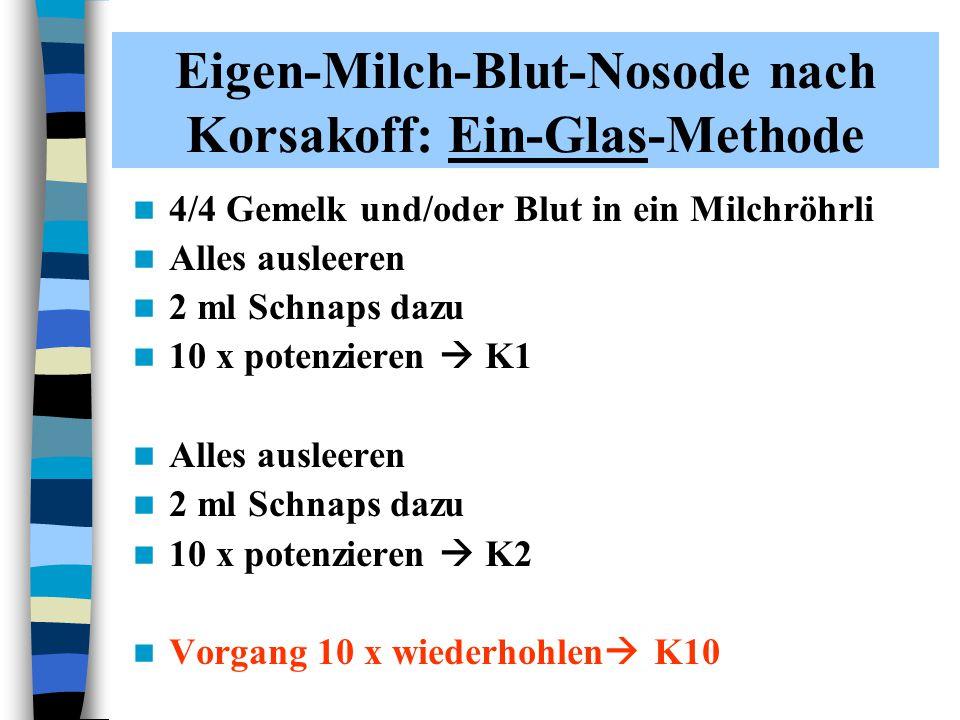 Eigen-Milch-Blut-Nosode nach Korsakoff: Ein-Glas-Methode 4/4 Gemelk und/oder Blut in ein Milchröhrli Alles ausleeren 2 ml Schnaps dazu 10 x potenziere
