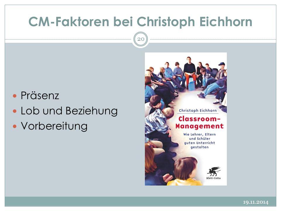 CM-Faktoren bei Christoph Eichhorn 19.11.2014 20 Präsenz Lob und Beziehung Vorbereitung