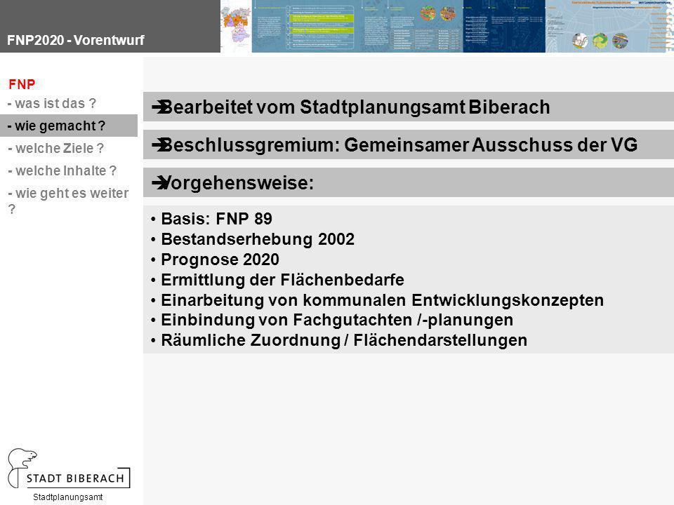 FNP2020 - Vorentwurf Stadtplanungsamt FNP - was ist das ? - wie gemacht ? - welche Ziele ? - welche Inhalte ? - wie geht es weiter ?  Bearbeitet vom