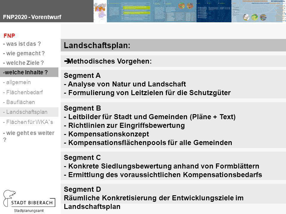 FNP2020 - Vorentwurf Stadtplanungsamt Landschaftsplan:  Methodisches Vorgehen: Segment B - Leitbilder für Stadt und Gemeinden (Pläne + Text) - Richtl