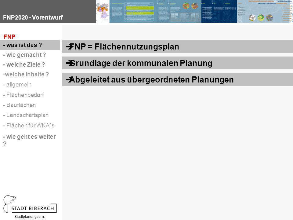 FNP2020 - Vorentwurf Stadtplanungsamt  FNP = Flächennutzungsplan  Abgeleitet aus übergeordneten Planungen  Grundlage der kommunalen Planung FNP - w