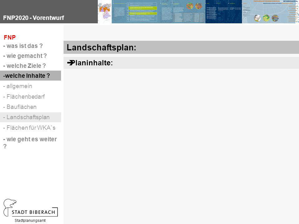 FNP2020 - Vorentwurf Stadtplanungsamt Landschaftsplan:  Planinhalte: FNP - was ist das ? - wie gemacht ? - welche Ziele ? -welche Inhalte ? - wie geh