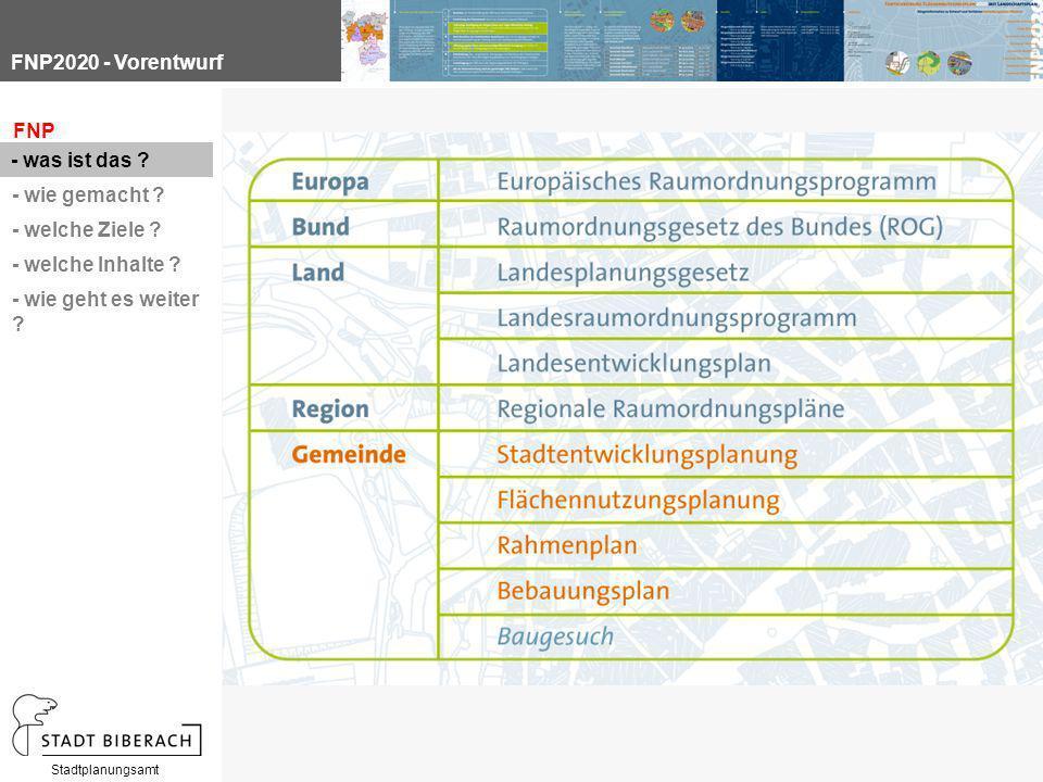 FNP2020 - Vorentwurf Stadtplanungsamt FNP - was ist das ? - wie gemacht ? - welche Ziele ? - welche Inhalte ? - wie geht es weiter ?
