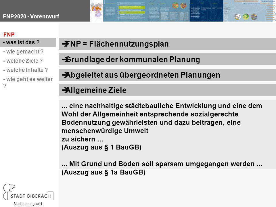 FNP2020 - Vorentwurf Stadtplanungsamt  Allgemeine Ziele FNP - was ist das .