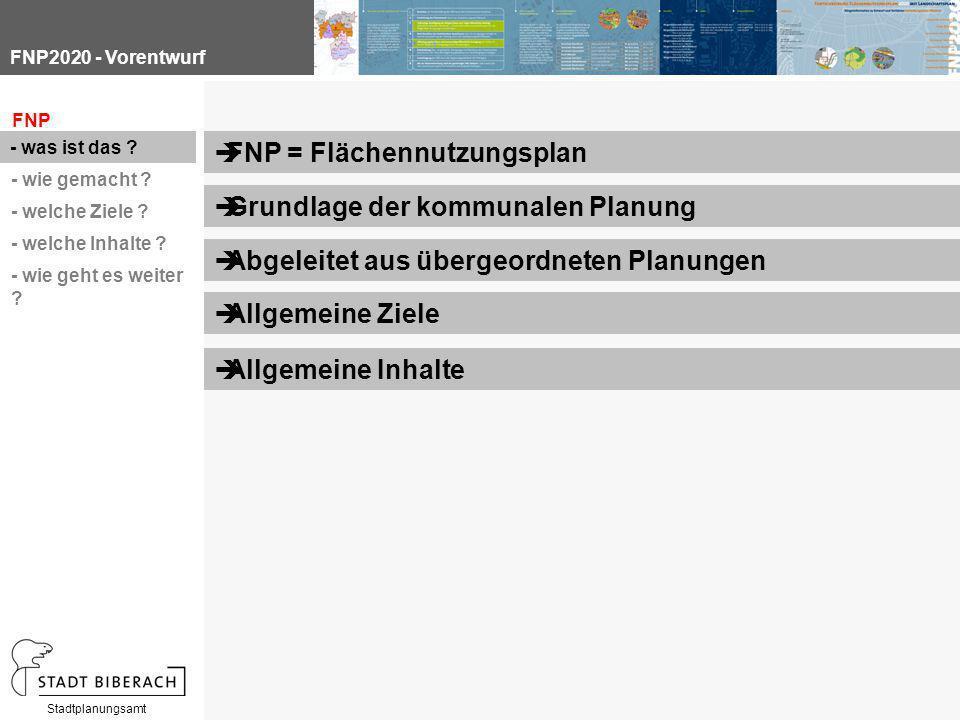 FNP2020 - Vorentwurf Stadtplanungsamt  Allgemeine Ziele FNP - was ist das ? - wie gemacht ? - welche Ziele ? - welche Inhalte ? - wie geht es weiter