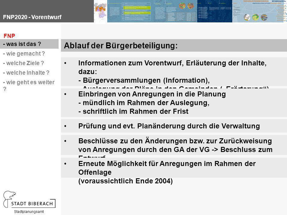 FNP2020 - Vorentwurf Stadtplanungsamt FNP - was ist das ? - wie gemacht ? - welche Ziele ? - welche Inhalte ? - wie geht es weiter ? Ablauf der Bürger