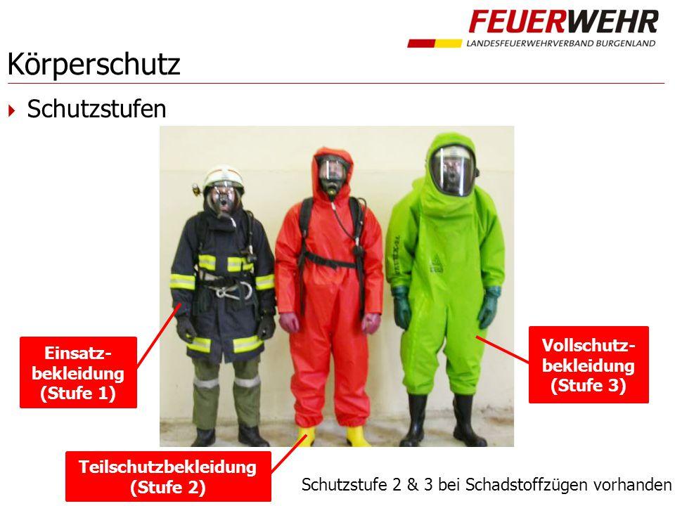 Körperschutz  Schutzstufen Einsatz- bekleidung (Stufe 1) Teilschutzbekleidung (Stufe 2) Vollschutz- bekleidung (Stufe 3) Schutzstufe 2 & 3 bei Schads