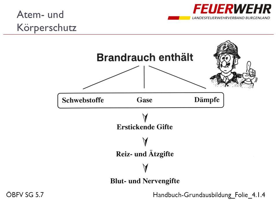 Atem- und Körperschutz Handbuch-Grundausbildung_Folie_4.1.4ÖBFV SG 5.7