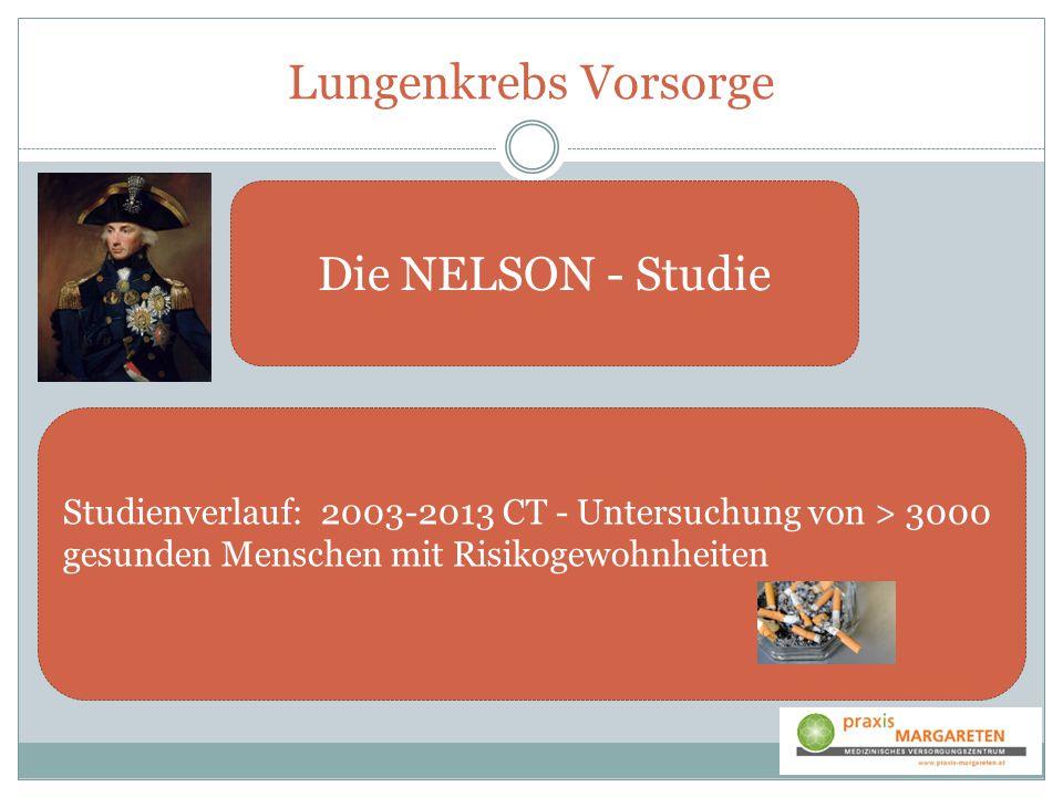 Lungenkrebs Vorsorge Die NELSON - Studie Studienverlauf: 2003-2013 CT - Untersuchung von > 3000 gesunden Menschen mit Risikogewohnheiten