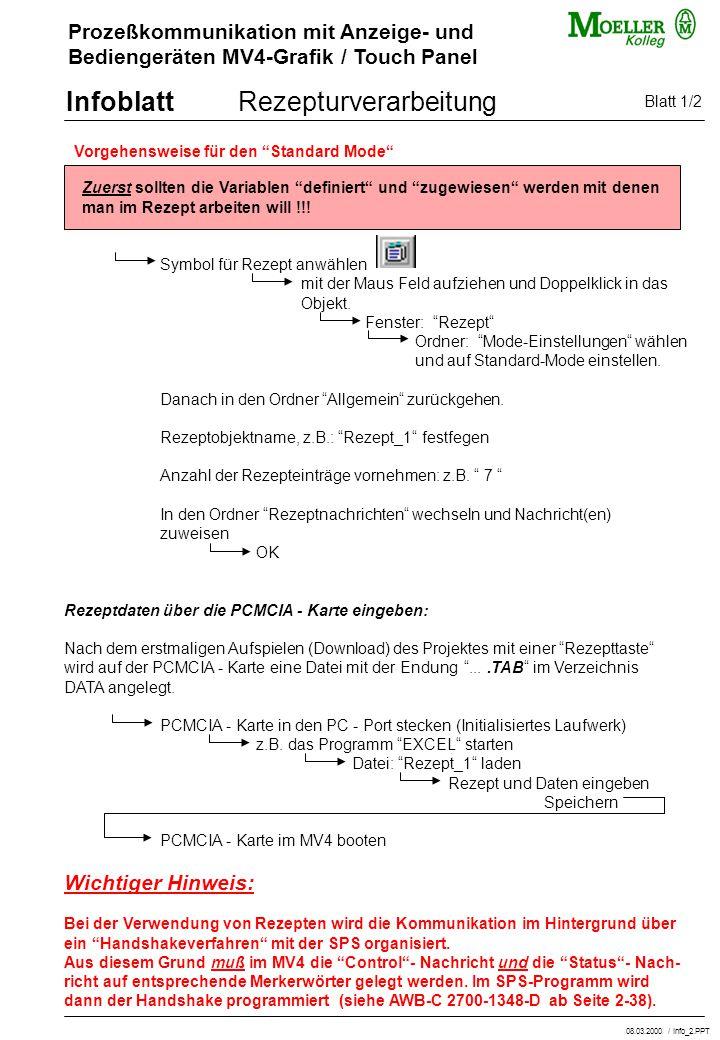 Prozeßkommunikation mit Anzeige- und Bediengeräten MV4-Grafik / Touch Panel InfoblattRezepturverarbeitung Zuerst sollten die Variablen definiert und zugewiesen werden mit denen man im Rezept arbeiten will !!.