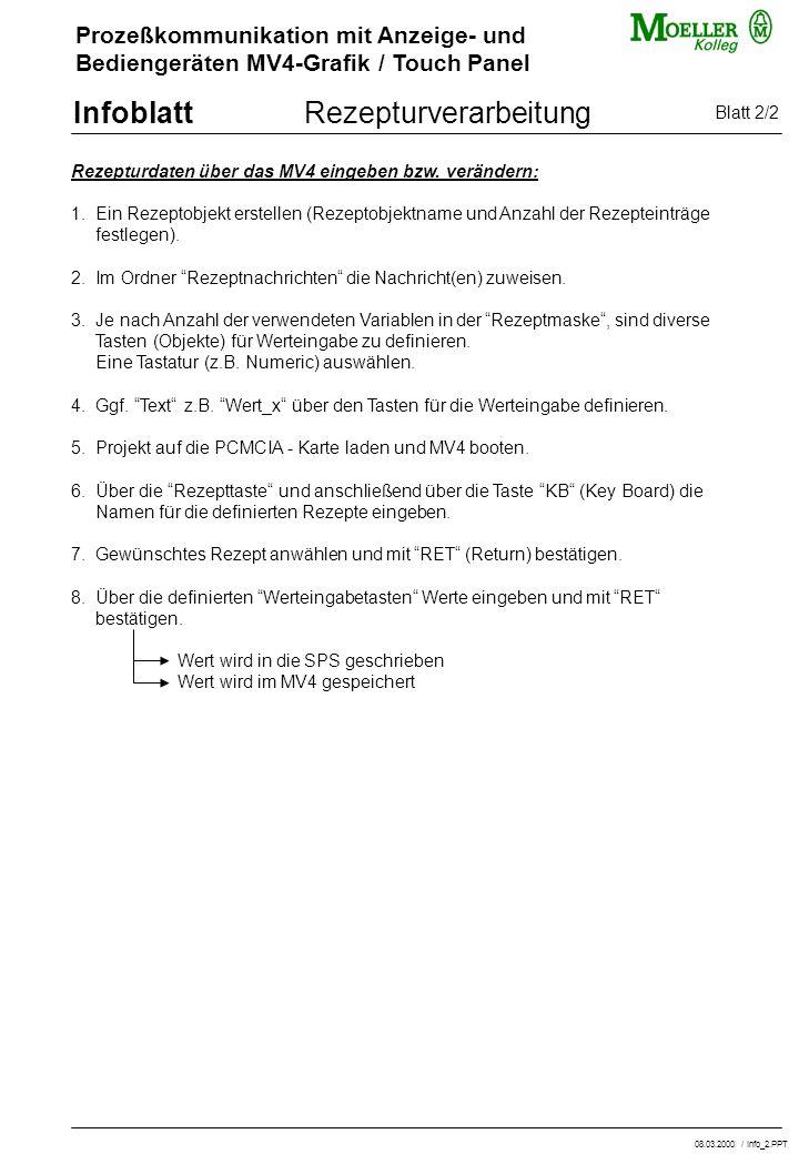 Prozeßkommunikation mit Anzeige- und Bediengeräten MV4-Grafik / Touch Panel InfoblattRezepturverarbeitung Rezepturdaten über das MV4 eingeben bzw.