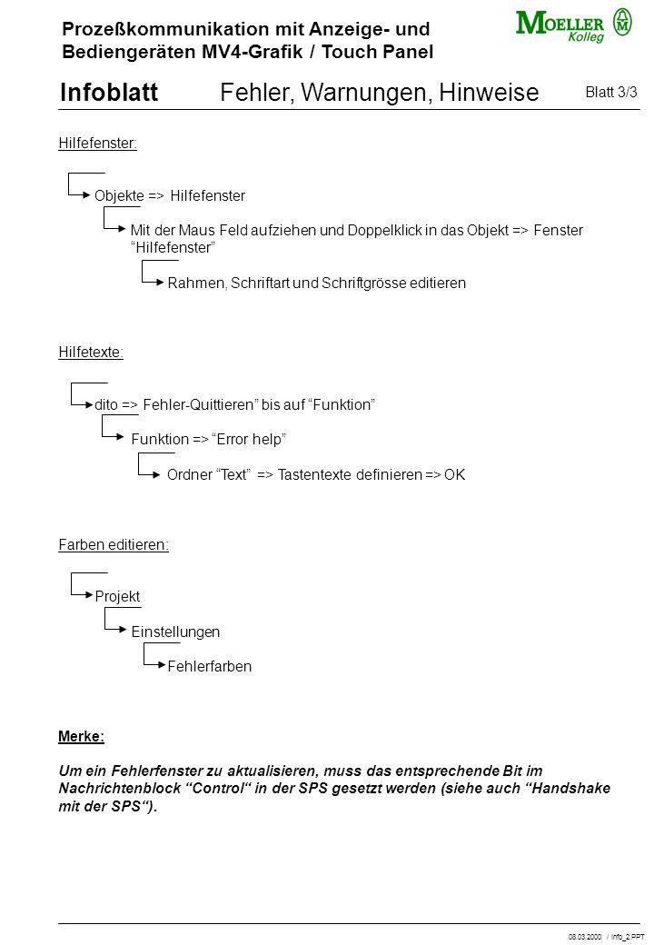 Prozeßkommunikation mit Anzeige- und Bediengeräten MV4-Grafik / Touch Panel Infoblatt Hilfefenster: Objekte => Hilfefenster Mit der Maus Feld aufziehen und Doppelklick in das Objekt => Fenster Hilfefenster Rahmen, Schriftart und Schriftgrösse editieren Hilfetexte: dito => Fehler-Quittieren bis auf Funktion Funktion => Error help Ordner Text => Tastentexte definieren => OK Farben editieren: Projekt Einstellungen Fehlerfarben Merke: Um ein Fehlerfenster zu aktualisieren, muss das entsprechende Bit im Nachrichtenblock Control in der SPS gesetzt werden (siehe auch Handshake mit der SPS ).