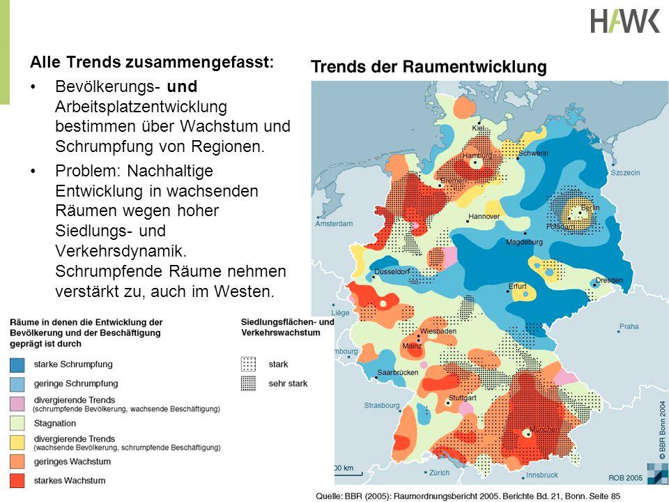 Alle Trends zusammengefasst: Bevölkerungs- und Arbeitsplatzentwicklung bestimmen über Wachstum und Schrumpfung von Regionen. Problem: Nachhaltige Entw