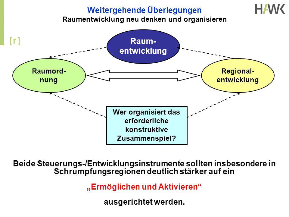Raumord- nung Regional- entwicklung Wer organisiert das erforderliche konstruktive Zusammenspiel? Beide Steuerungs-/Entwicklungsinstrumente sollten in