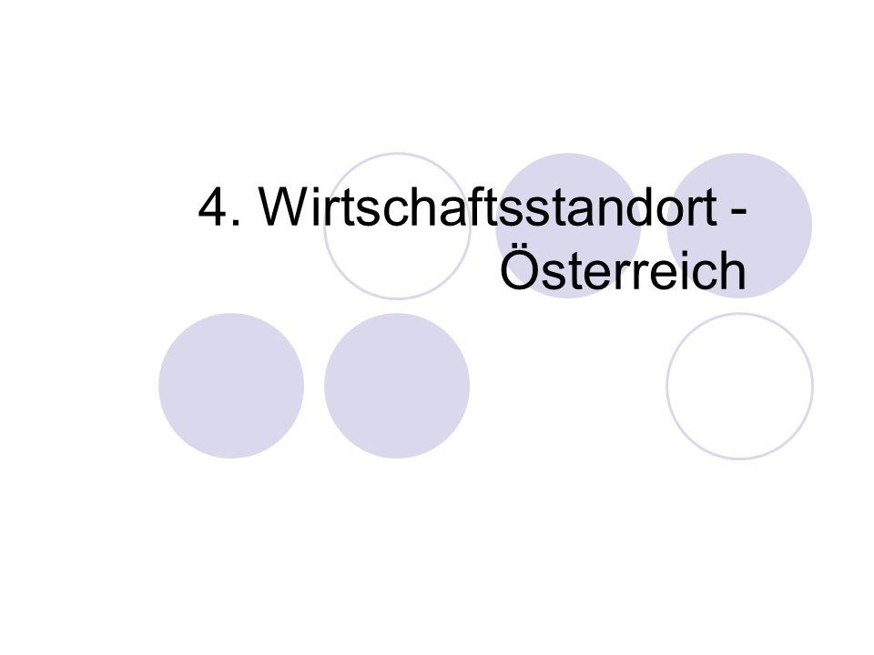 4. Wirtschaftsstandort - Österreich