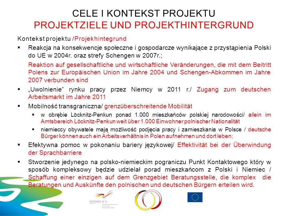 CELE I KONTEKST PROJEKTU PROJEKTZIELE UND PROJEKTHINTERGRUND Kontekst projektu /Projekhintegrund  Reakcja na konsekwencje społeczne i gospodarcze wyn