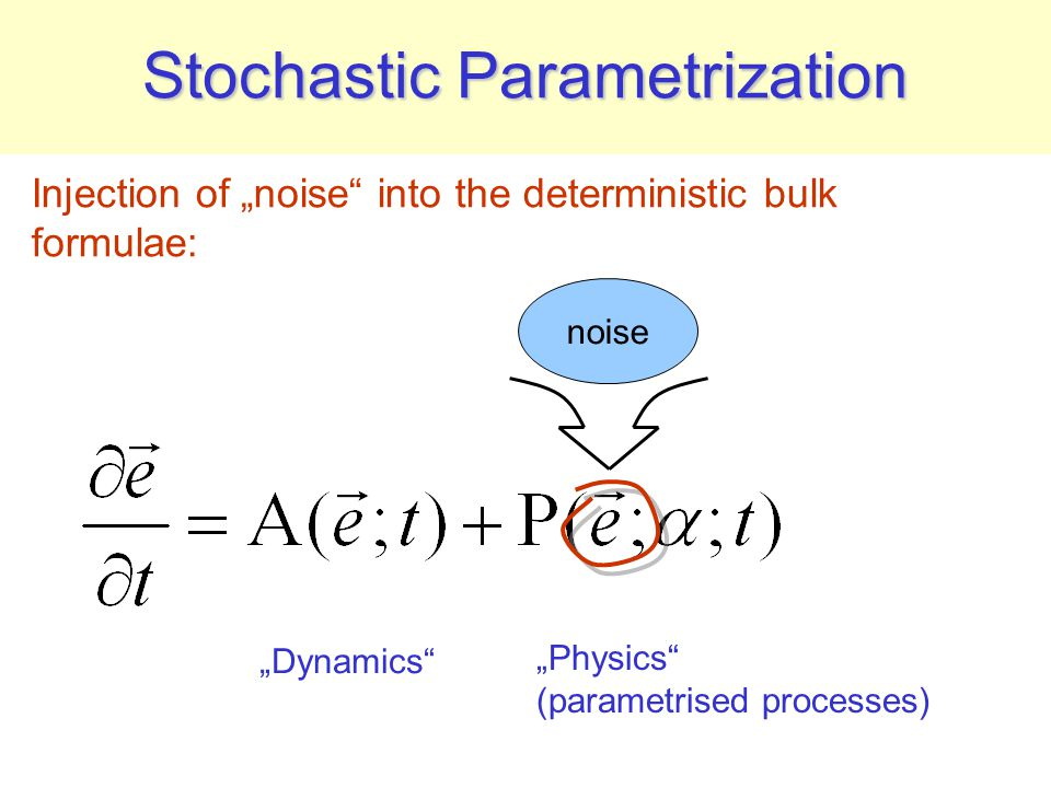 "Stochastic Parametrization ""Physics (parametrised processes) ""Dynamics Injection of ""noise into the deterministic bulk formulae: noise"