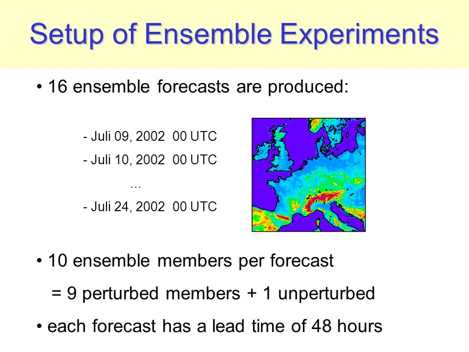 Setup of Ensemble Experiments 16 ensemble forecasts are produced: - Juli 09, UTC - Juli 10, UTC...
