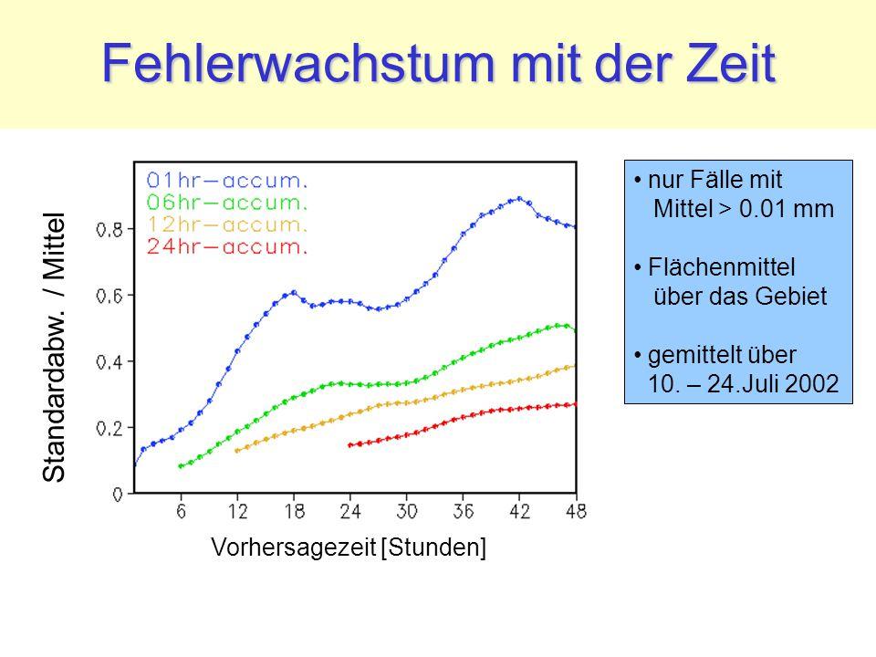 Vorhersagezeit [Stunden] Standardabw. / Mittel Fehlerwachstum mit der Zeit nur Fälle mit Mittel > 0.01 mm Flächenmittel über das Gebiet gemittelt über