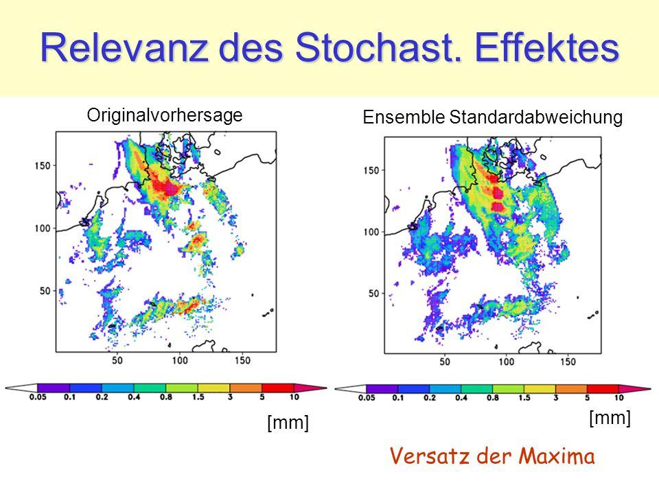 Relevanz des Stochast. Effektes [mm] Originalvorhersage Ensemble Standardabweichung Versatz der Maxima
