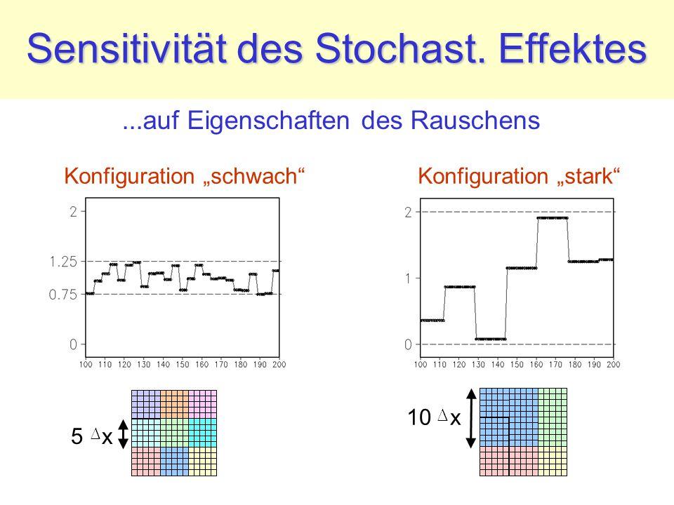 """Sensitivität des Stochast. Effektes...auf Eigenschaften des Rauschens 5 x 10 x Konfiguration """"schwach""""Konfiguration """"stark"""""""