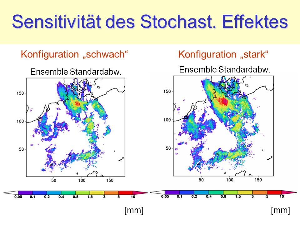 """Sensitivität des Stochast. Effektes [mm] Konfiguration """"schwach"""" Konfiguration """"stark"""" Ensemble Standardabw."""