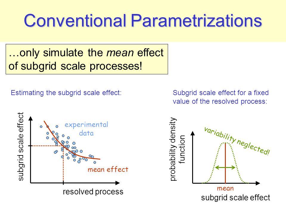 Perturbation Properties 10 x example: amplitude temporal correlation spatial correlation uniform distribution choice motivated by ECMWF ensemble setup further experiments: temporal correlation more smooth
