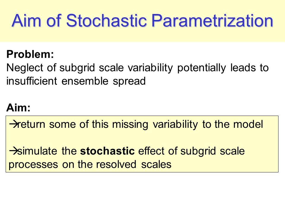 Methodology of Stochastic Parametrization